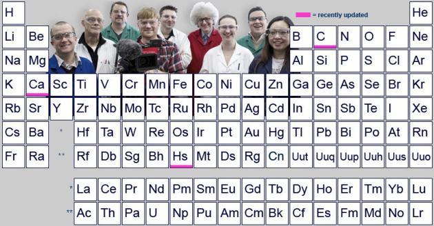 La tabla periódica en vídeos (periodicvideos.com)